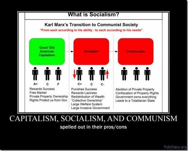 difference between capitalism and communism essay Difference between communism and capitalism essay the difference between communism and socialism - duration: 0:42 wisdom first 571 views 0:42.