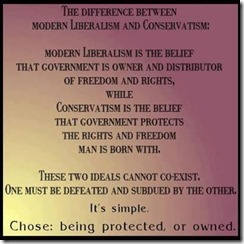 LIBERALISM VS CONSERVATIVE